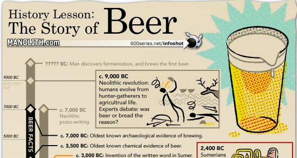 the-history-of-beer-1